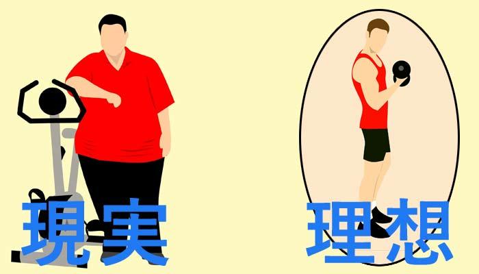 自分の体型を知る
